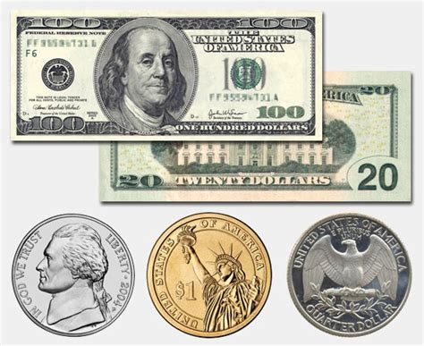 Currency Overview