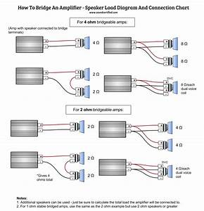 Diagram  Amazon Com Pyle Plta580 2 Bus Rv Bridgeable