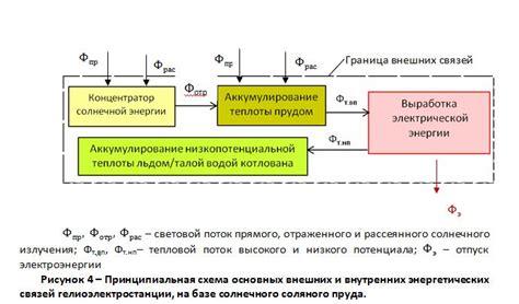 О роли и месте децентрализованных источников энергоснабжения . авок