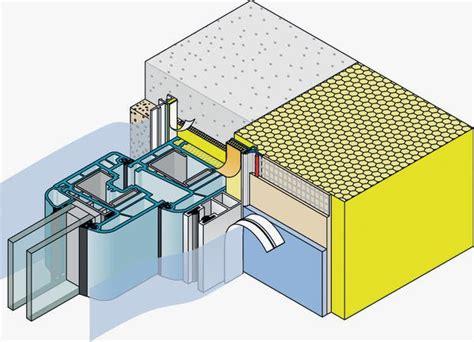 Fehler Vermeiden Beim Fenstereinbau by Details Und Anschl 252 Sse W 228 Rmed 228 Mm Verbundsystemen