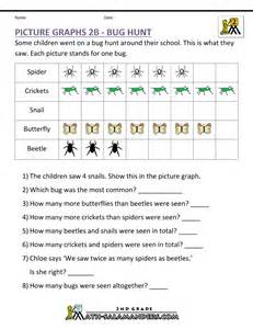 Bar Graph Worksheets 2nd Grade