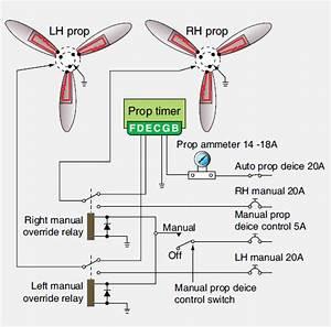 Aeronautical Guide  Propeller Deice System