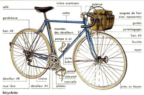 公路自行车零件名称中英文对照表公路车吧百度贴吧
