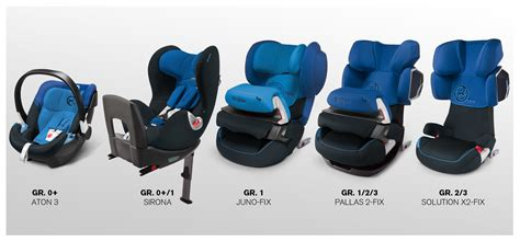 cybex siege auto how can a child safety seat actually be used for