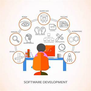 Industry Watch – Future of Software Development Company