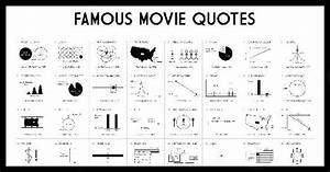 Famous Movie Qu... Recent Famous Movie Quotes
