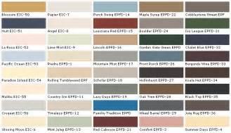 home depot interior paint colors home depot paint colors chart home painting ideas