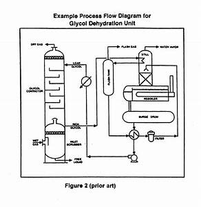 Patent Us20110126707 - Emission Treatment Process From Natural Gas Dehydrators