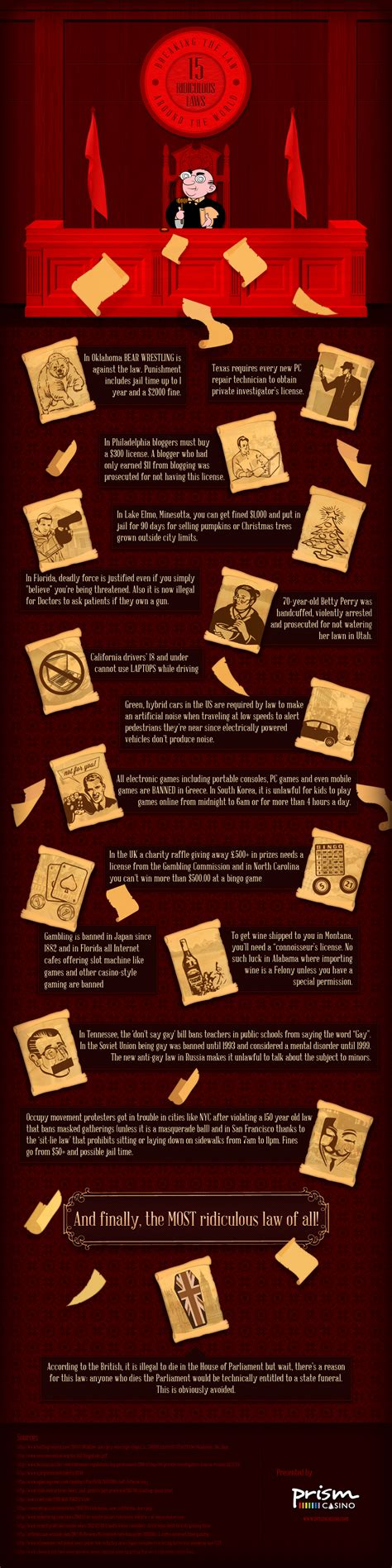 Breaking The Law  Daily Infographic