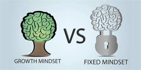 7+ 'Growth Mindset' Tips to Boost Performance
