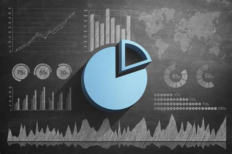 market share importance  businesses