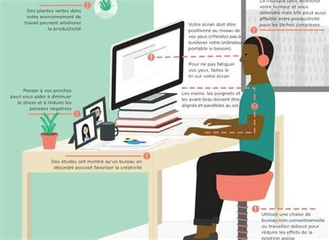 comment organiser bureau comment organiser votre bureau pour être le plus productif
