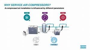 Air Compressor Service Plans By Atlas Copco