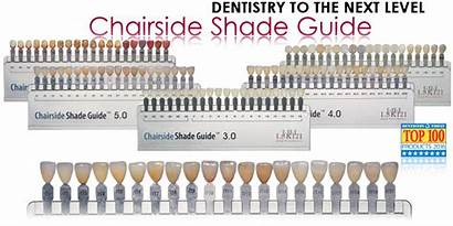 Shade Guide Ceramic Chairside System Welcome Shadeguide