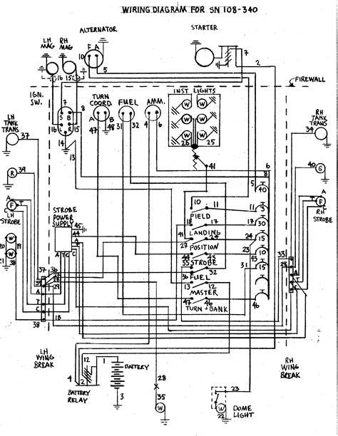Bobcat 863 Hydraulic Valve Diagram by Bobcat 753 Hydraulic Valve Diagram Wiring Diagram