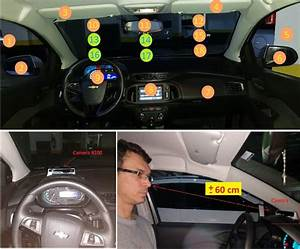 Target Points Of Driver U0026 39 S Gaze In Real Environment  The