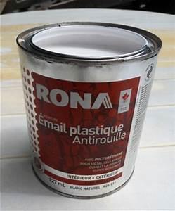Peinture Pour Plastique Extérieur : peinture pour plastique extrieur stunning stunning ~ Dailycaller-alerts.com Idées de Décoration