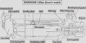 Watchopenia  Seiko Diver 6306  Only For Japan