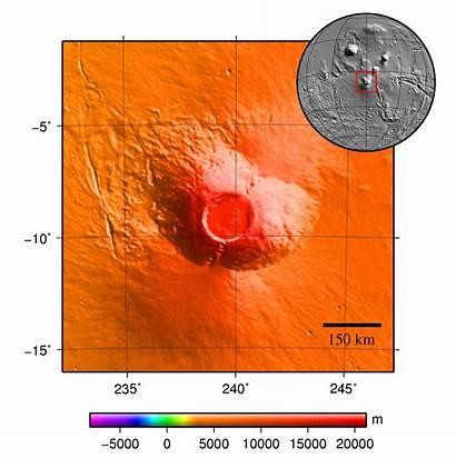 Mons Arsia Mars Volcano Cloud Eruption Young