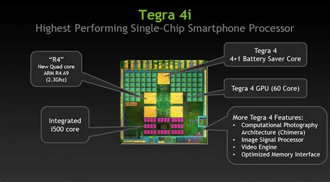 sense of smartphone processors the mobile cpu gpu project grey becomes tegra 4i nvidia s play for