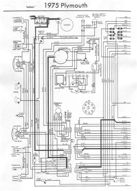 Wiring Diagram 1973 Plymouth Duster by 76 Duster Wiring Diagram For A Bodies Only Mopar Forum