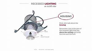 Beginner U0026 39 S Guide To Recessed Lighting