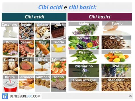 alimenti istamina liberatori cibi acidi quali sono elenco degli alimenti acidificanti