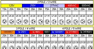 Wiring Diagram For A 4 Prong Twist Lock Plug