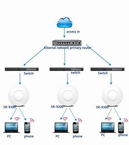Kuwfi 300mbps Indoor Ceiling Access Point Wireless Ap