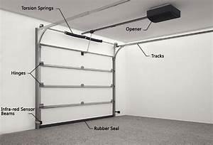 Tilt Door Hinges  U0026 Uncategorized Garage Door Swing Hinges