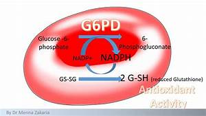 G6pd Deficiency Anemia Case