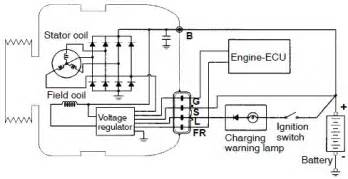 similiar 4 wire alternator diagram keywords wire gm alternator wiring diagram on 4 wire alternator wiring diagram