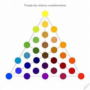 comment obtenir les couleurs en peinture 2 les couleurs With commenter obtenir les couleurs