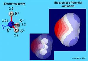 Polarity Of Simple Inorganic Compounds