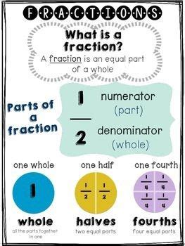 pin  nobodys rblaa  maths fractions etv  images