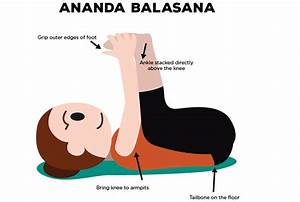 How To Do The Ananda Balasana And What Are Its Benefits ...