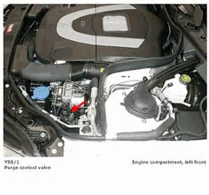 Here's a guide to engine noises and some potential causes. My mercedes e350 2010 model has suddenly developed a dull quick knocking noise that seems to ...