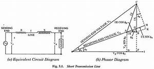 Performance Of Short Transmission Lines