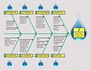 Air Pressure Is The Cause Of Erratic Fluid Dispensing