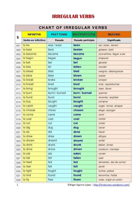 Chart Of Irregular Verbs