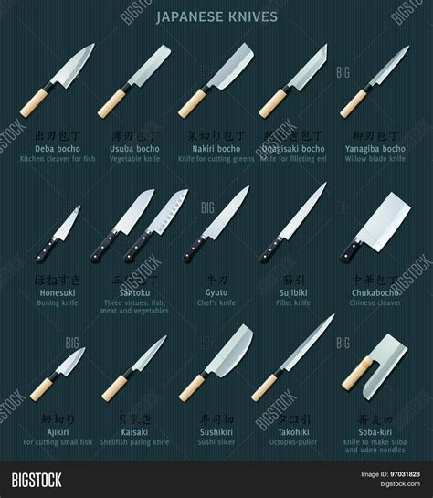 names of knives in the kitchen japanese kitchen knives with names in japanese and