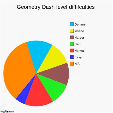 Geometry Dash Memes - geometry dash memes related keywords suggestions geometry dash memes long tail keywords