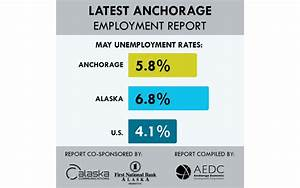 Anchorage May 2017 employment numbers released – AEDC