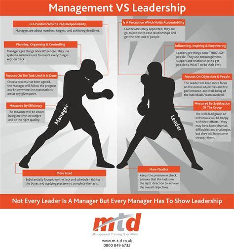 change management   infographics change