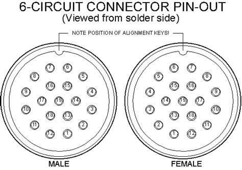 Circuit Connector Pin Out Tmb