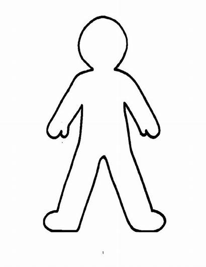 Coloring Human Pages Outline Person Printable Blank