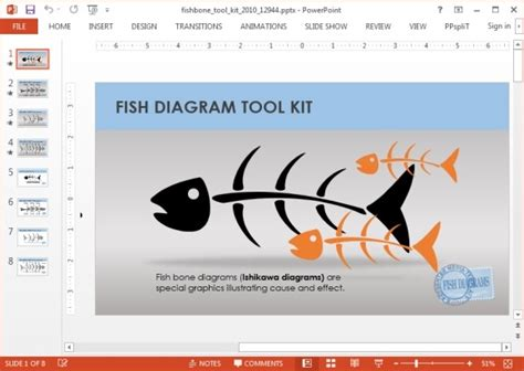 Fishbone Ppt Template Free by Animated Fishbone Powerpoint Template