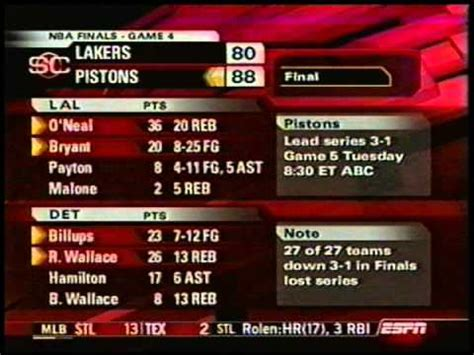 pistons  lakers  nba finals highlights game