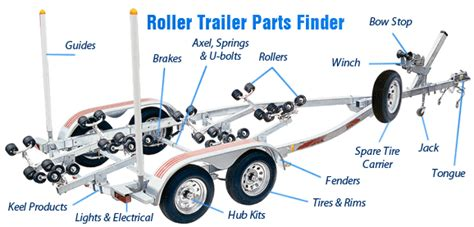 Boat Trailer Components by How To Identify Boat Trailer Parts Their Correct Names
