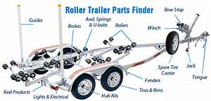 How To Identify Boat Trailer Parts  U0026 Their Correct Names